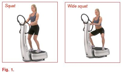 Figure 1. Squat and Wide Squat positions exercised