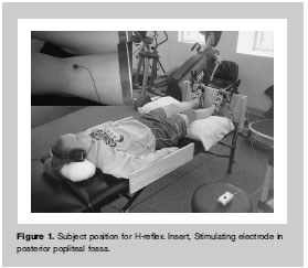 Subject position for H-reflex. Insert, Stimulating electrode in posterior popliteal fossa.